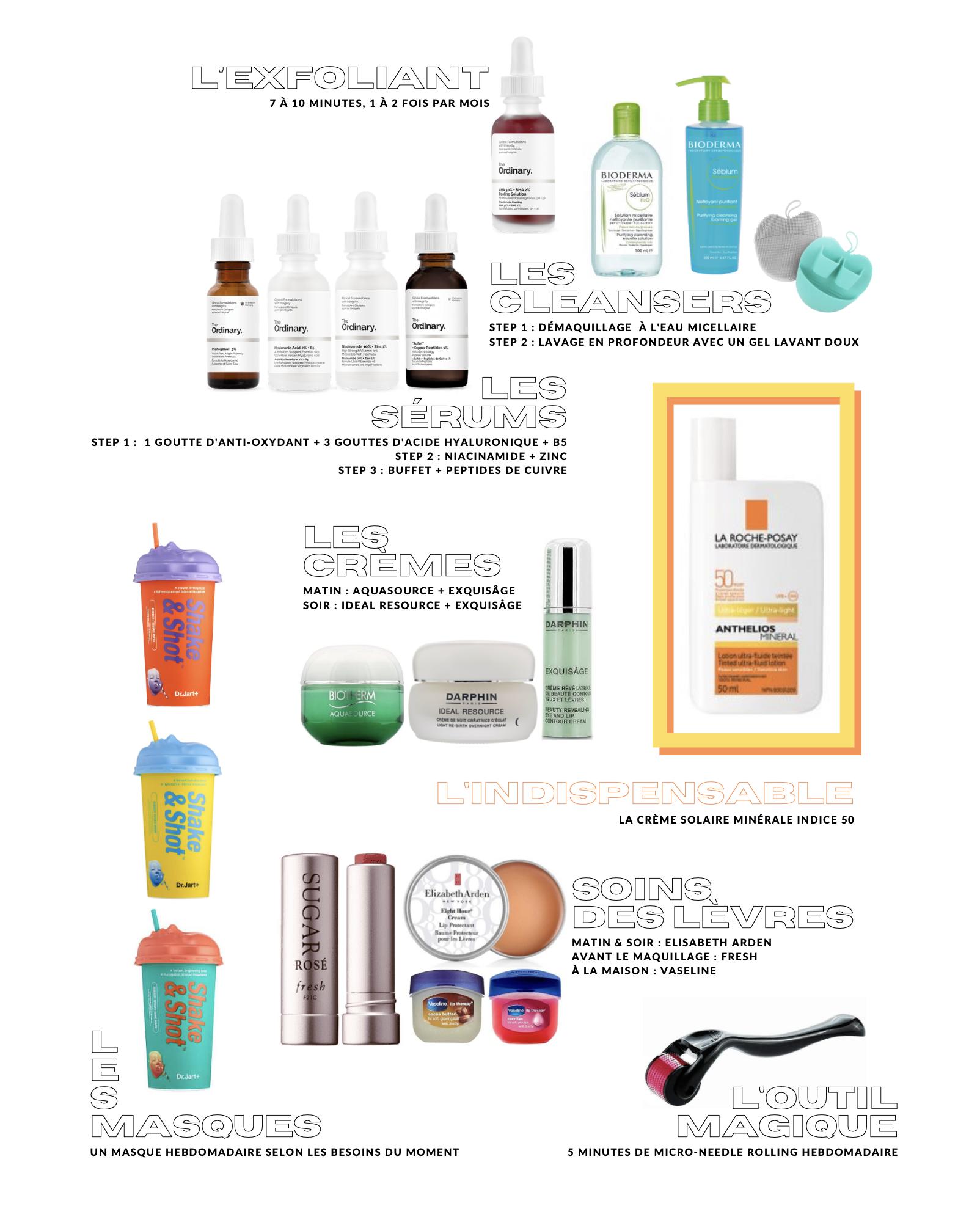 Routine Skincare 2020